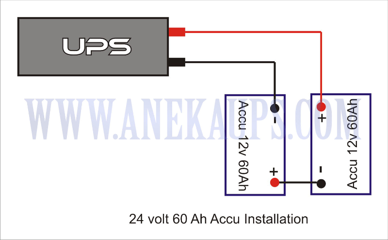 Panduan Instalasi Ups Modifikasi 24 Volt Jual Service Modifikasi Ups Inverter Dan Stabilizer