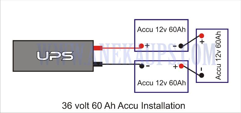 Panduan instalasi ups modifikasi 36 volt jual service modifikasi ups 36 volt 60ah accu installation ccuart Gallery